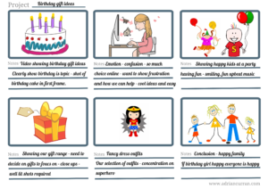 An example of a video storyboard